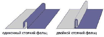 stoyachie-faltsi